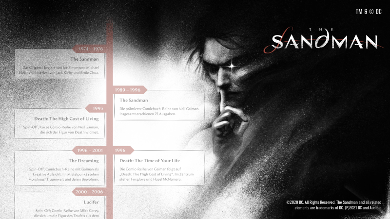 Einführung ins Sandman Universum